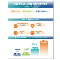 Facts at Your Fingertips - 2019 (PDF)
